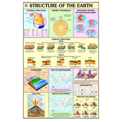 GCM04 Structure of the Earth