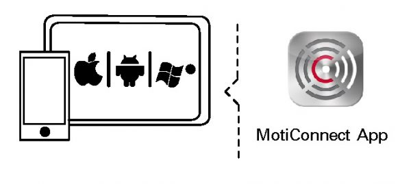 Moticonnect-application
