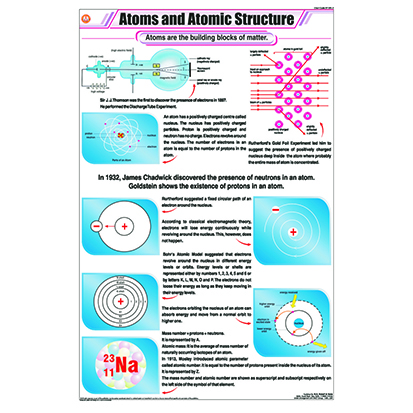 STC01 Atom & Atomic Structure
